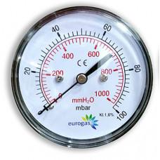 Газовый манометр eurogas